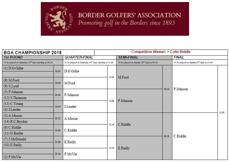 BGA_MATCHPLAY_RESULT_2018